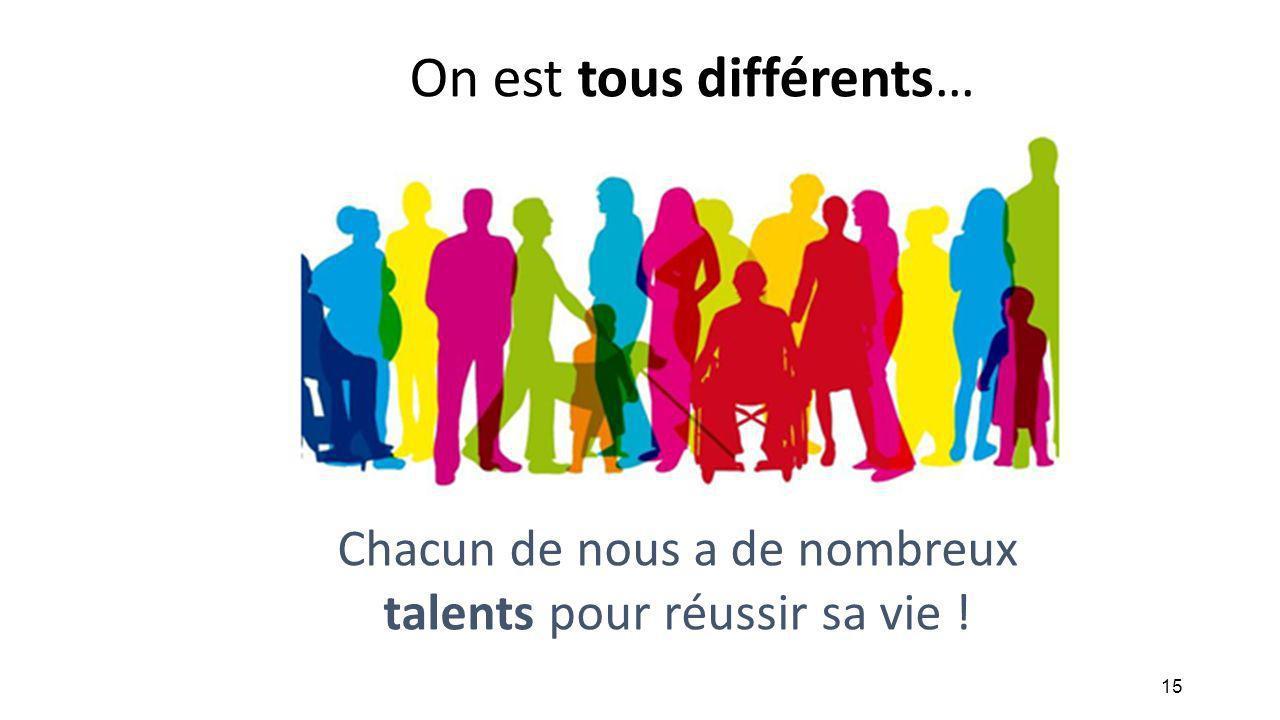 On est tous différents…