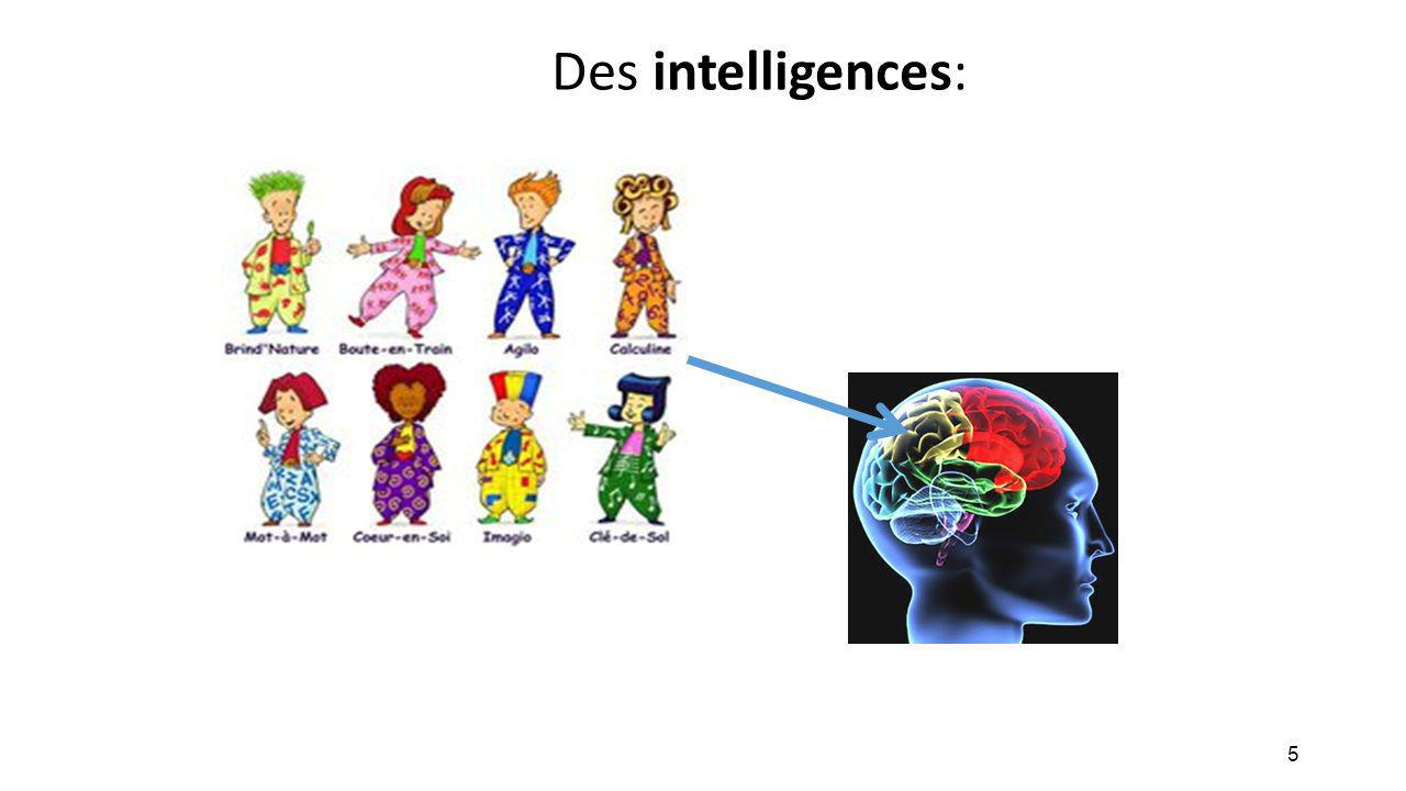 Des intelligences: