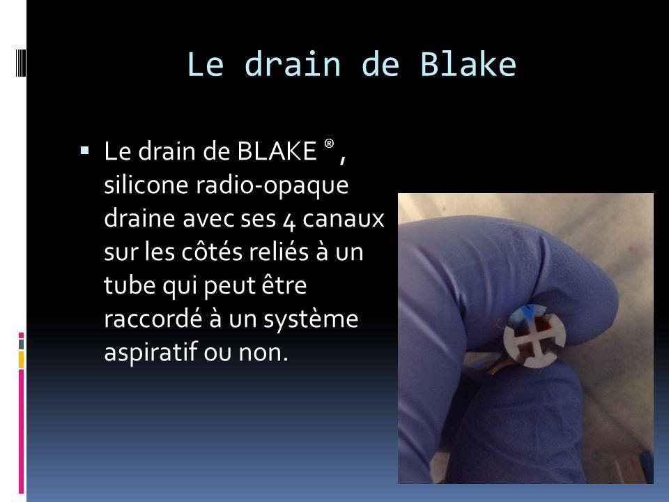 Le drain de Blake