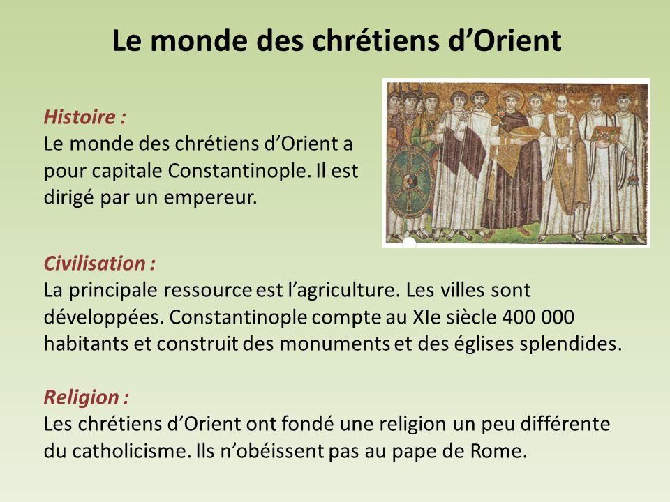 Le monde des chrétiens d'Orient