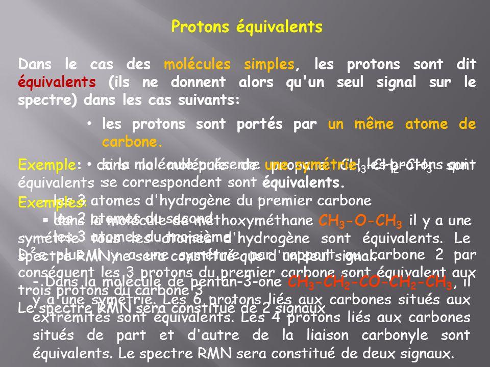 Protons équivalents