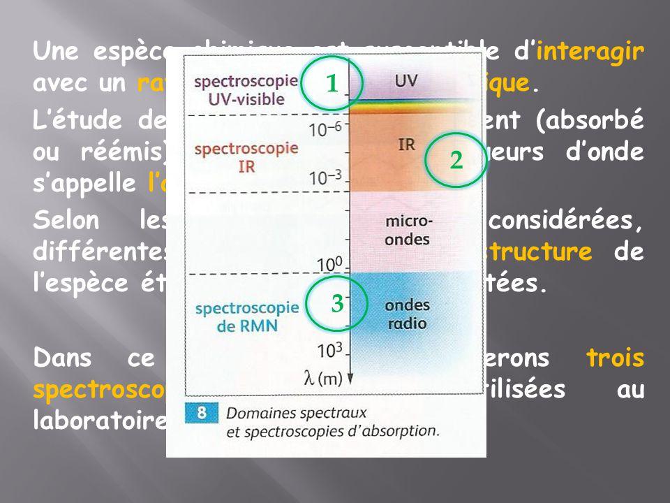 Une espèce chimique est susceptible d'interagir avec un rayonnement électromagnétique. L'étude de l'intensité du rayonnement (absorbé ou réémis) en fonction des longueurs d'onde s'appelle l'analyse spectrale. Selon les longueurs d'onde considérées, différentes informations sur la structure de l'espèce étudiée peuvent être collectées. Dans ce chapitre nous étudierons trois spectroscopies couramment utilisées au laboratoire.