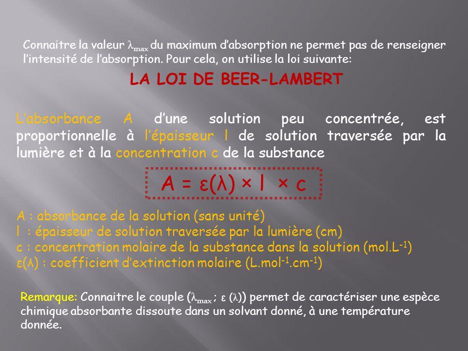 loi de beer lambert pdf