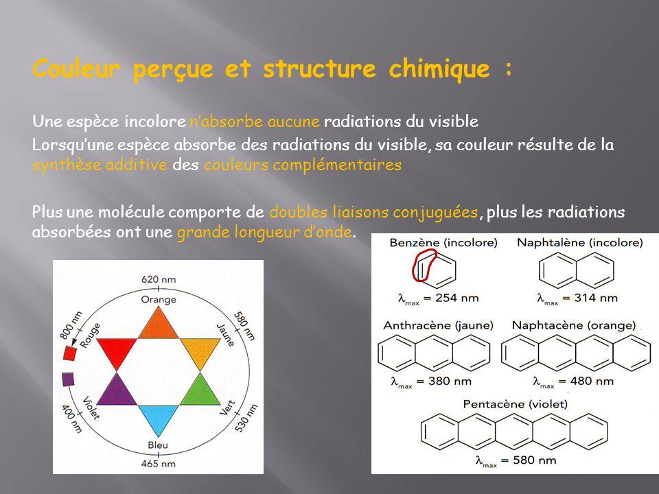 Couleur perçue et structure chimique :
