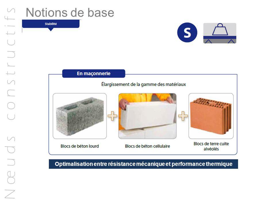Optimalisation entre résistance mécanique et performance thermique