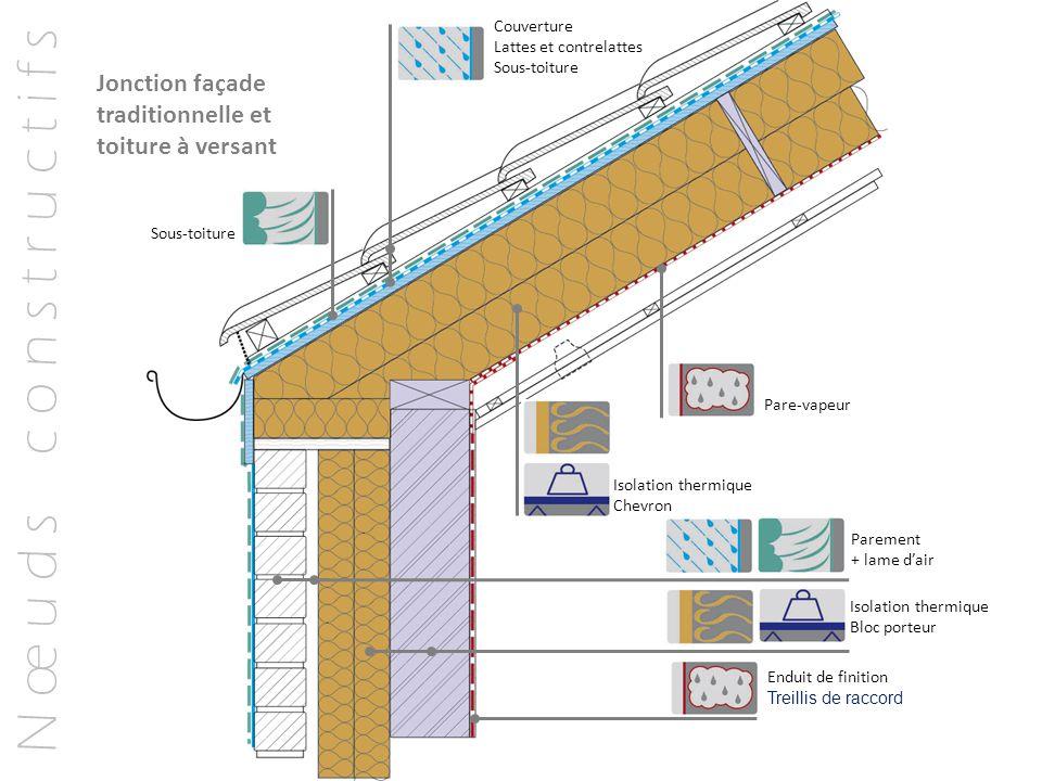 Couverture Lattes et contrelattes. Sous-toiture. Jonction façade traditionnelle et toiture à versant.