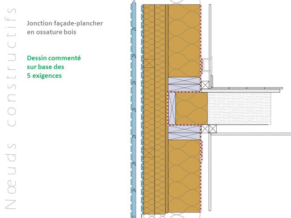 N œ u d s c o n s t r u c t i f s Jonction façade-plancher