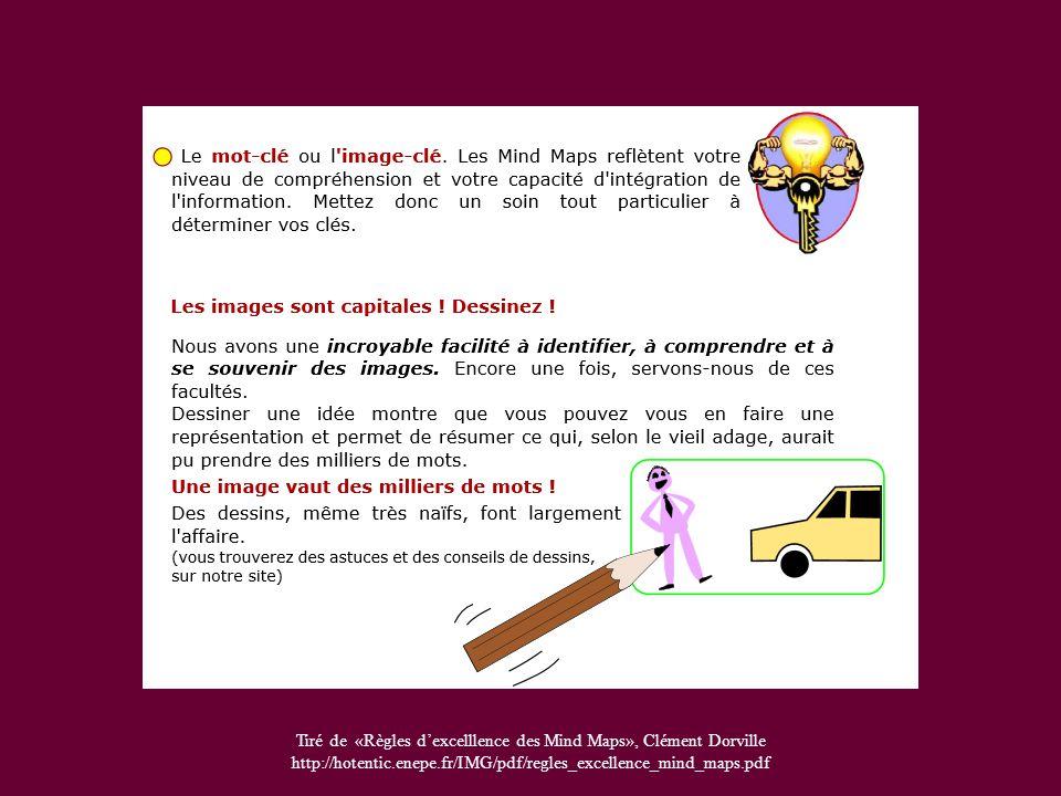 Tiré de «Règles d'excelllence des Mind Maps», Clément Dorville
