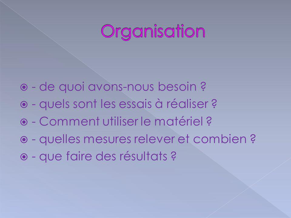 Organisation - de quoi avons-nous besoin