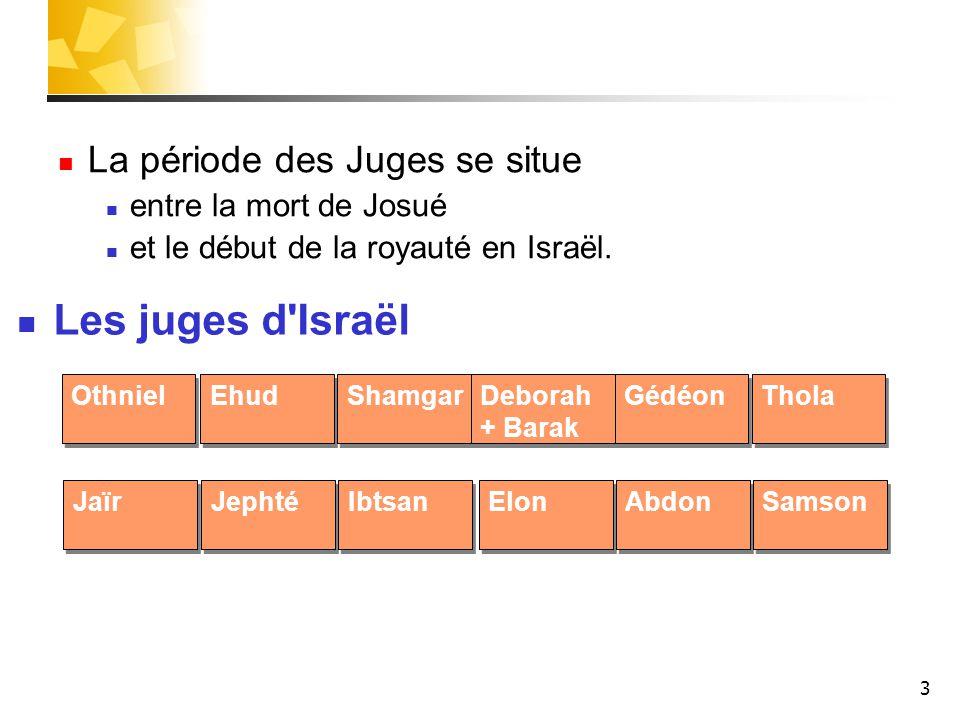 Les juges d Israël La période des Juges se situe
