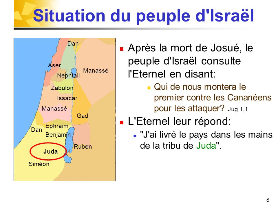 Situation du peuple d Israël