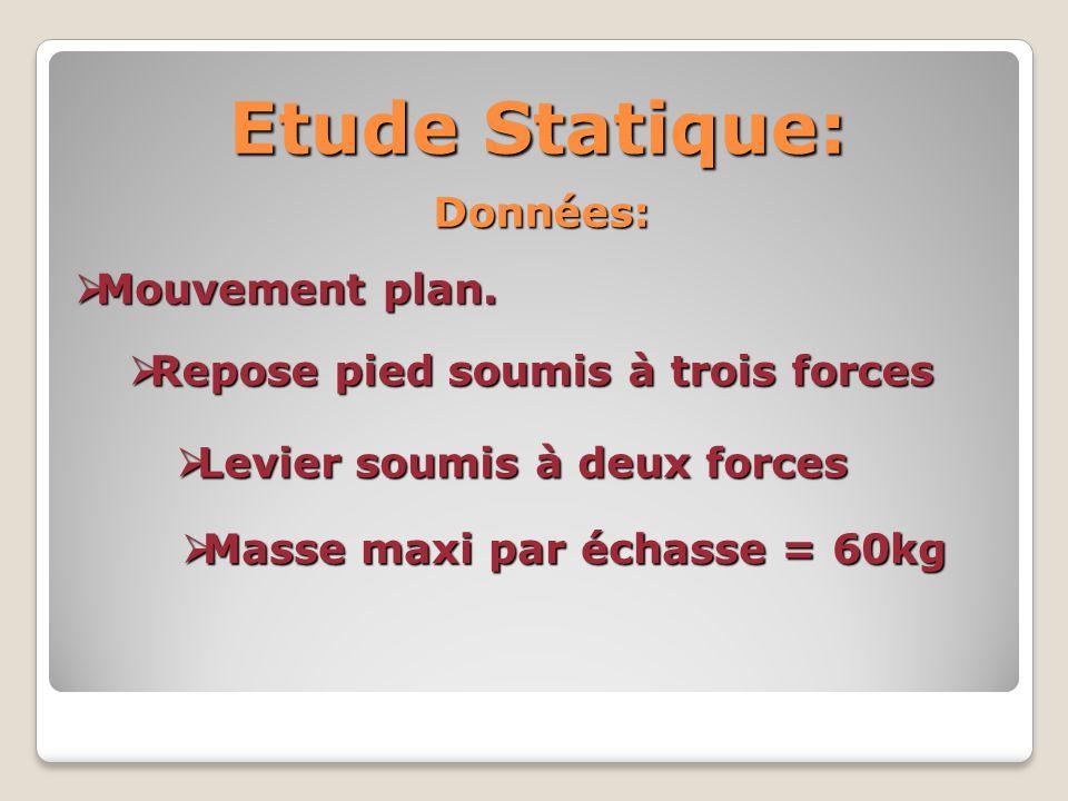 Etude Statique: Données: Mouvement plan.