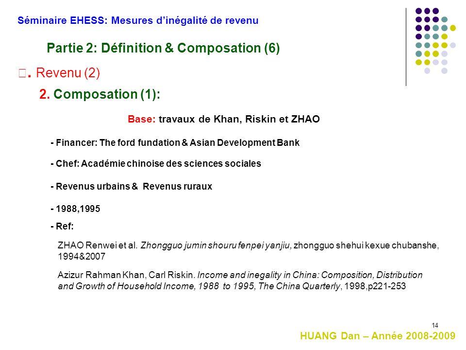 Partie 2: Définition & Composation (6)