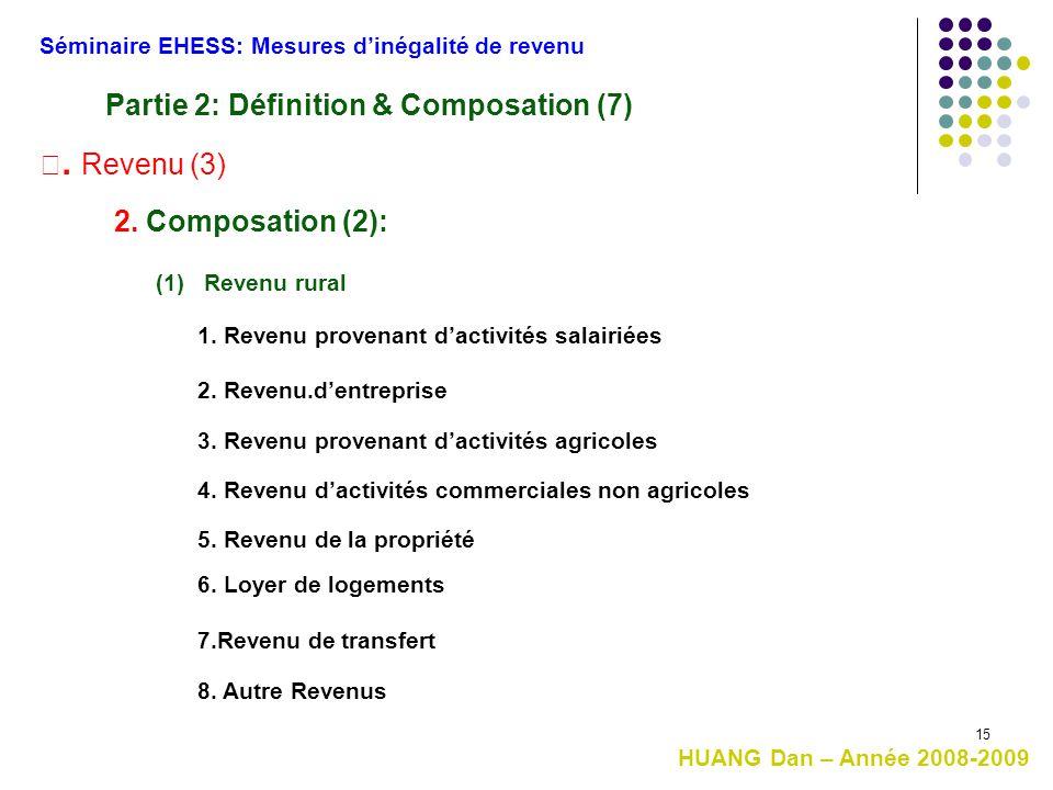 Partie 2: Définition & Composation (7)