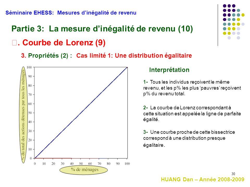 Partie 3: La mesure d'inégalité de revenu (10)
