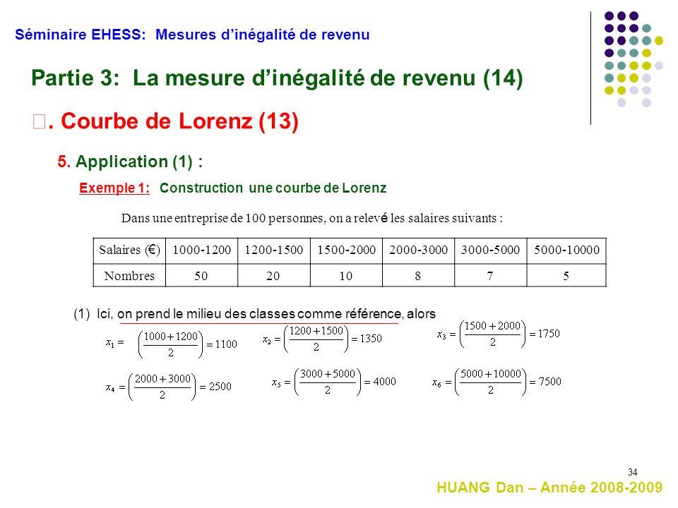 Partie 3: La mesure d'inégalité de revenu (14)