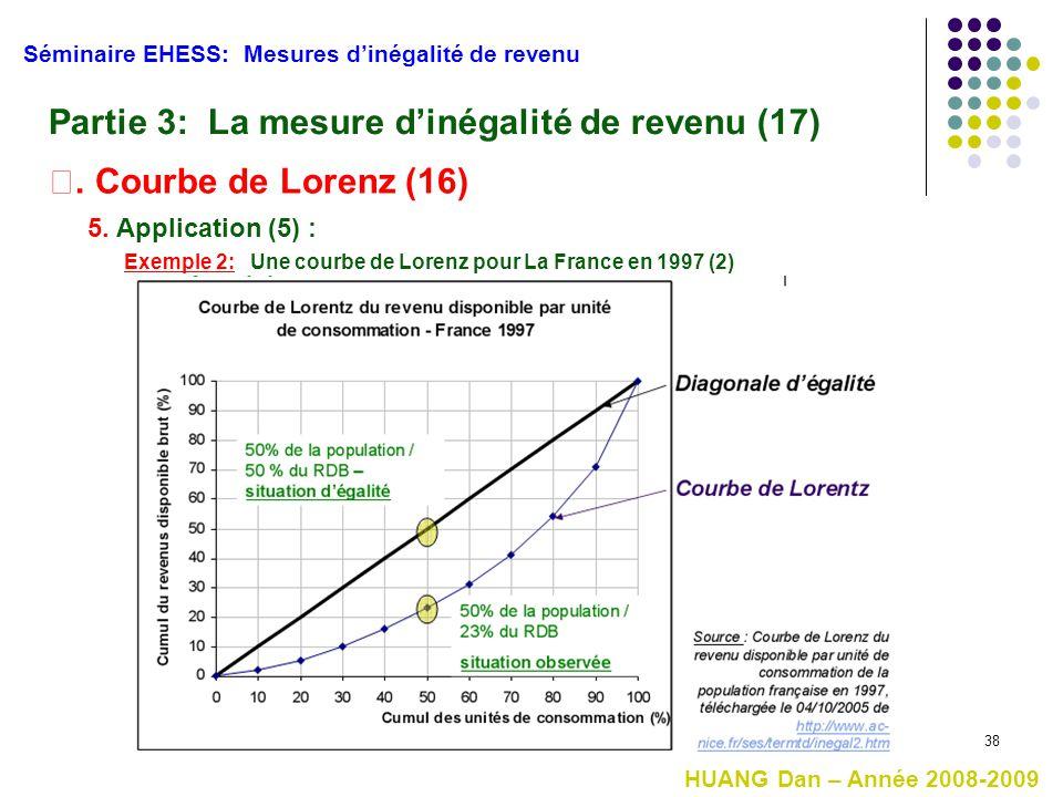 Partie 3: La mesure d'inégalité de revenu (17)