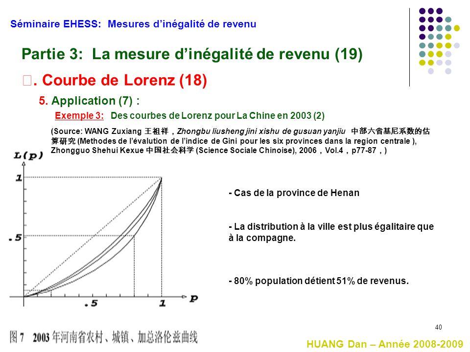 Partie 3: La mesure d'inégalité de revenu (19)