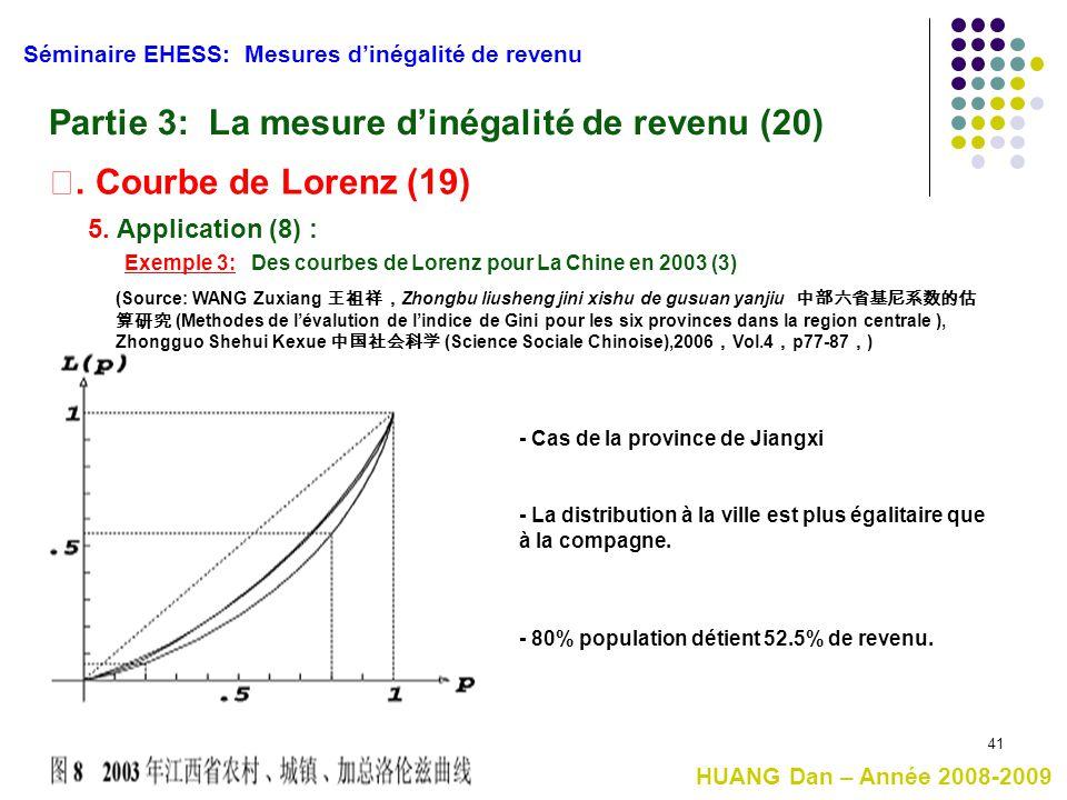 Partie 3: La mesure d'inégalité de revenu (20)