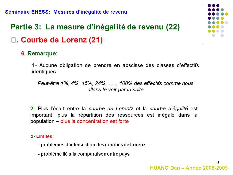 Partie 3: La mesure d'inégalité de revenu (22)