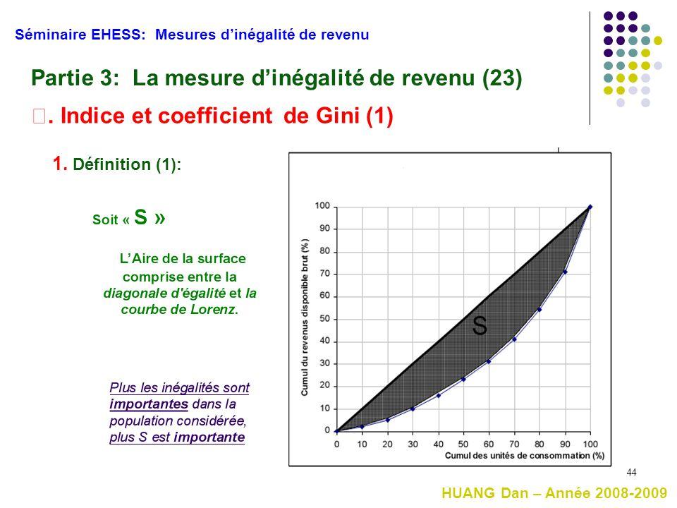 Partie 3: La mesure d'inégalité de revenu (23)