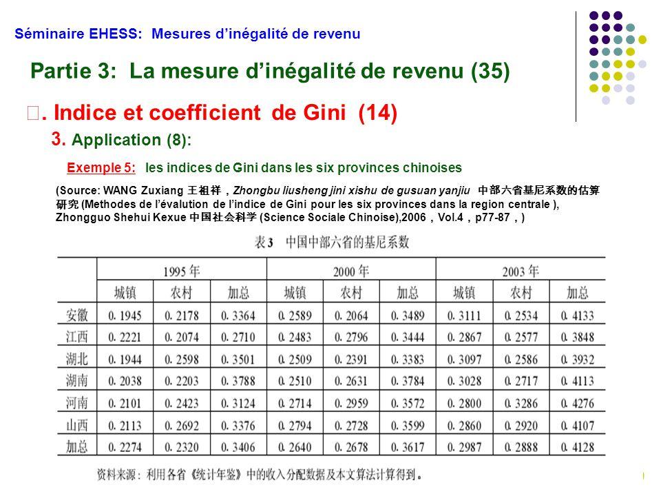 Partie 3: La mesure d'inégalité de revenu (35)