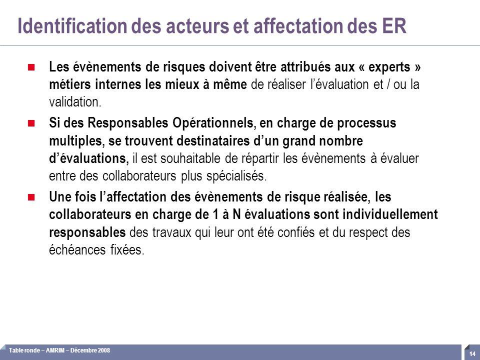 Identification des acteurs et affectation des ER