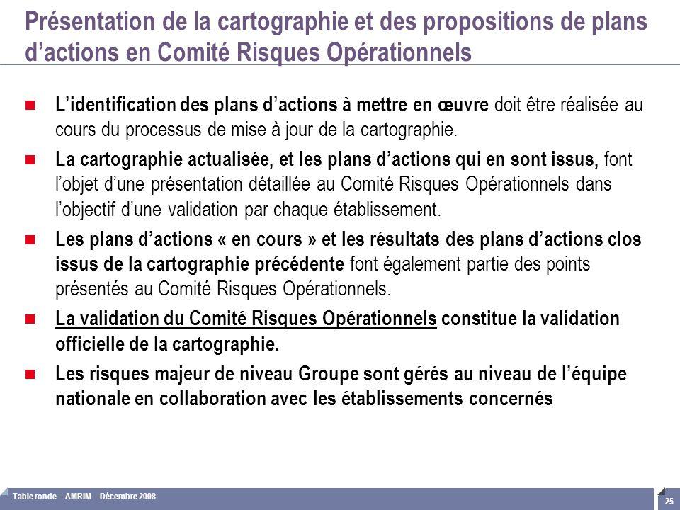 Présentation de la cartographie et des propositions de plans d'actions en Comité Risques Opérationnels