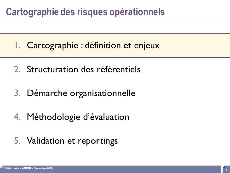 Cartographie des risques opérationnels