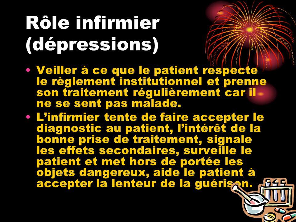 Rôle infirmier (dépressions)