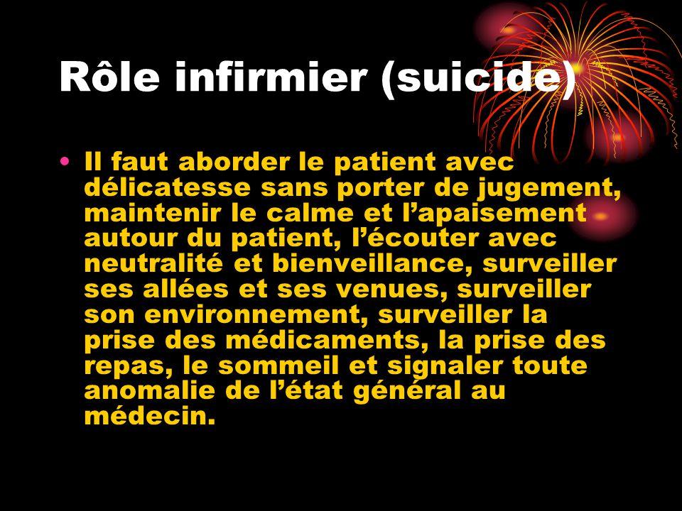 Rôle infirmier (suicide)