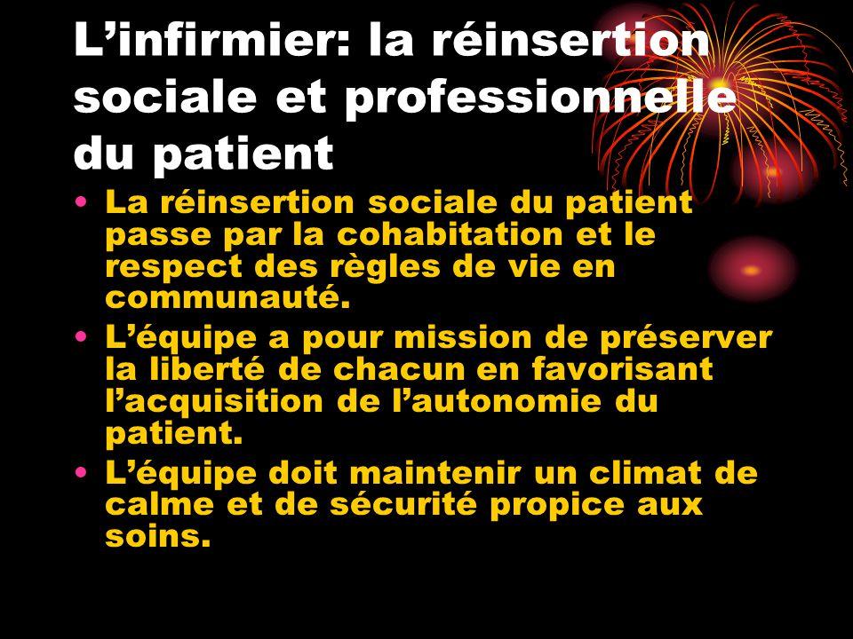L'infirmier: la réinsertion sociale et professionnelle du patient