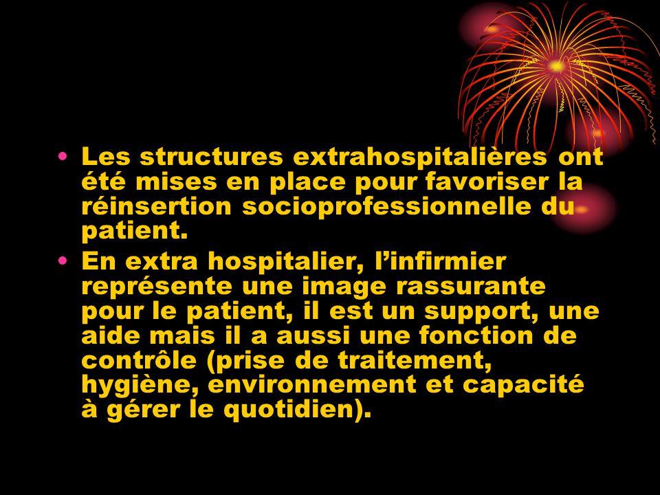 Les structures extrahospitalières ont été mises en place pour favoriser la réinsertion socioprofessionnelle du patient.