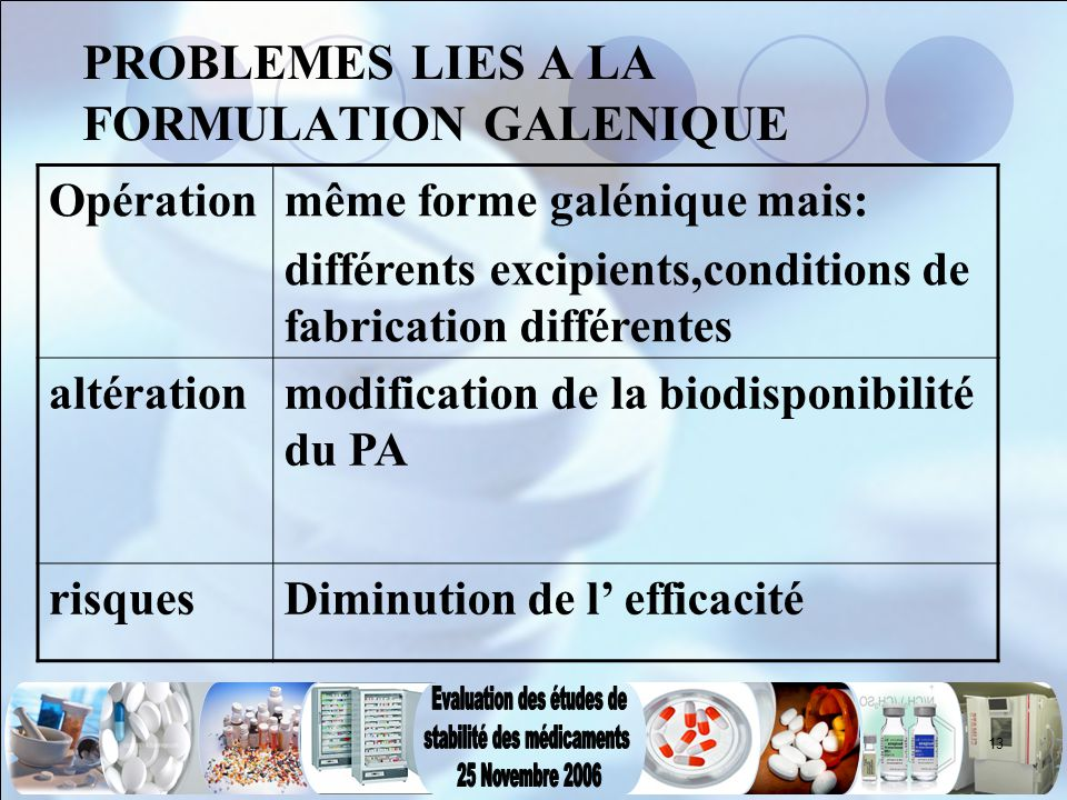 PROBLEMES LIES A LA FORMULATION GALENIQUE