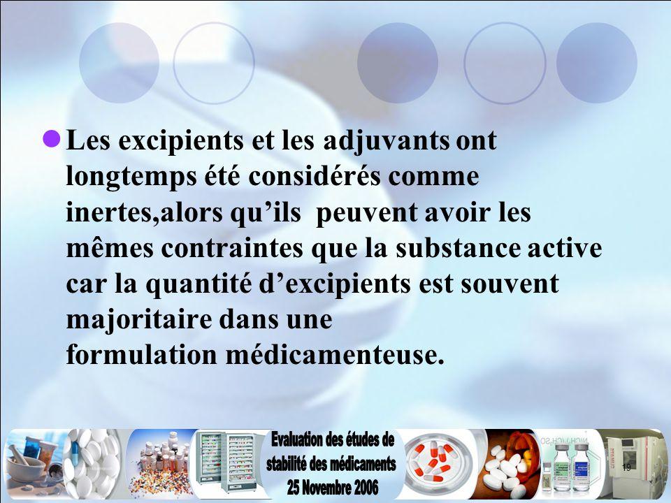 Les excipients et les adjuvants ont longtemps été considérés comme inertes,alors qu'ils peuvent avoir les mêmes contraintes que la substance active car la quantité d'excipients est souvent majoritaire dans une formulation médicamenteuse.
