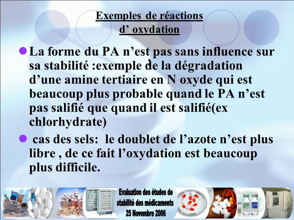 Exemples de réactions d' oxydation :