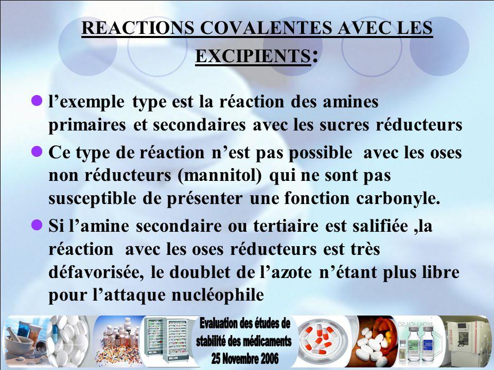 REACTIONS COVALENTES AVEC LES EXCIPIENTS: