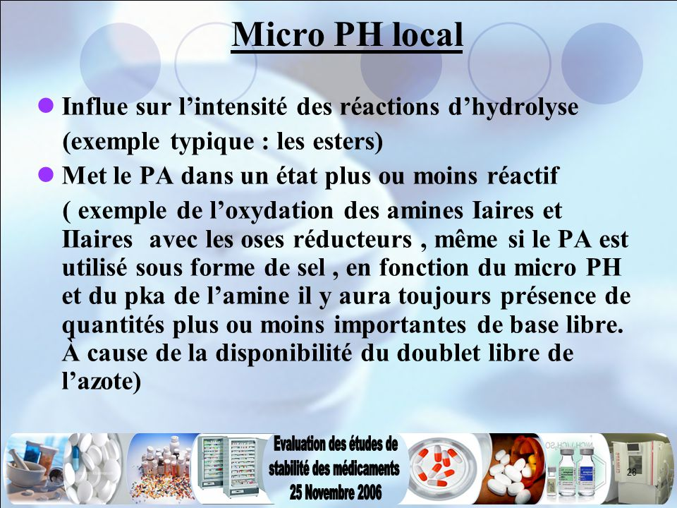 Micro PH local Influe sur l'intensité des réactions d'hydrolyse