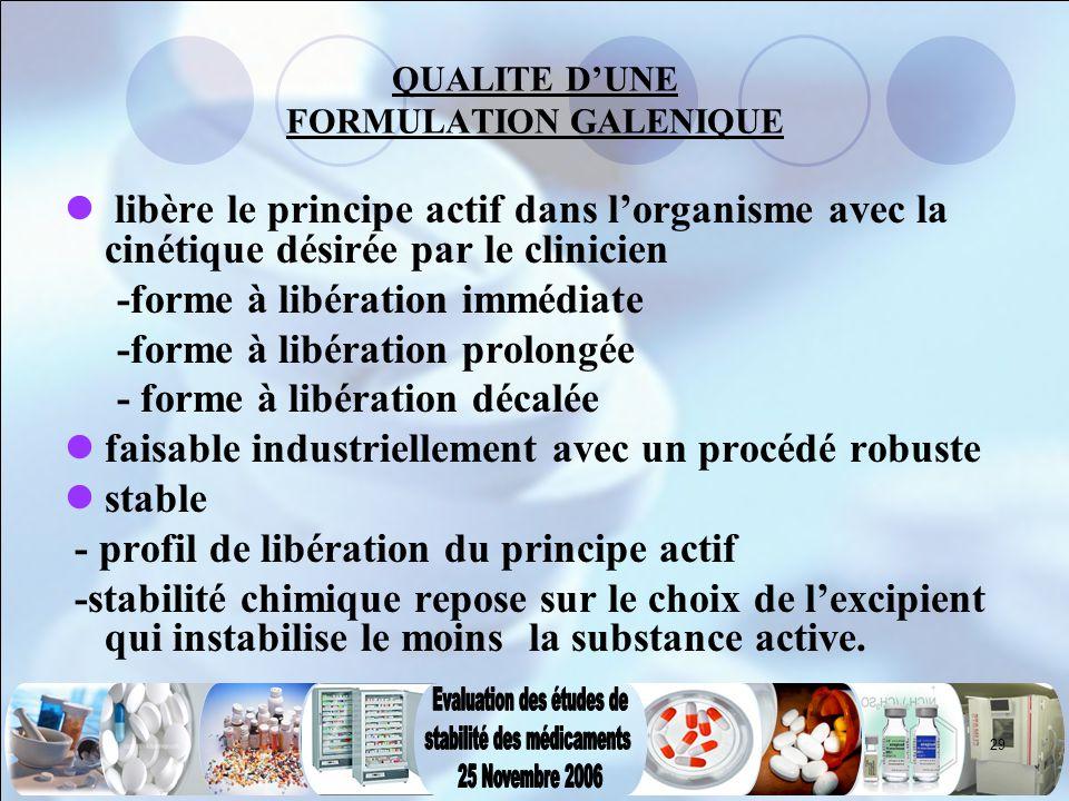 QUALITE D'UNE FORMULATION GALENIQUE