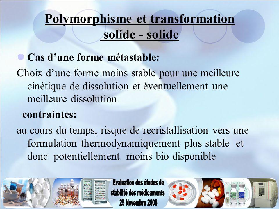 Polymorphisme et transformation solide - solide