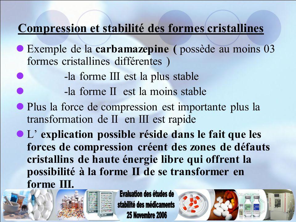 Compression et stabilité des formes cristallines