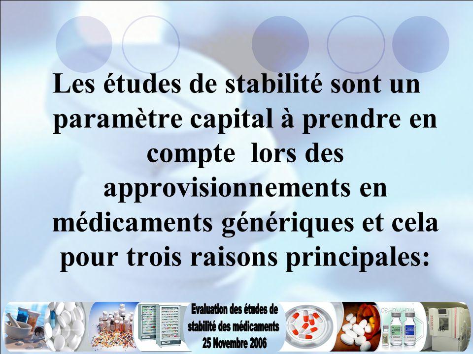 Les études de stabilité sont un paramètre capital à prendre en compte lors des approvisionnements en médicaments génériques et cela pour trois raisons principales: