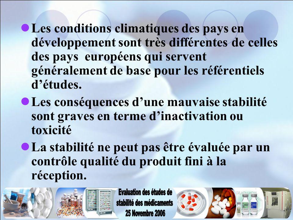 Les conditions climatiques des pays en développement sont très différentes de celles des pays européens qui servent généralement de base pour les référentiels d'études.
