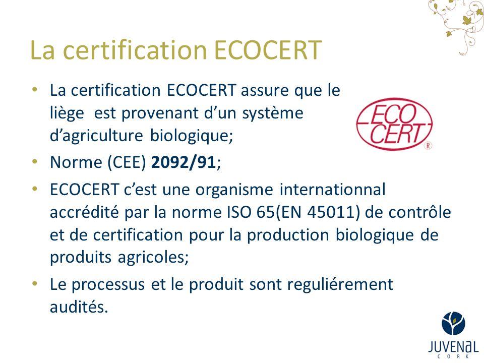 La certification ECOCERT