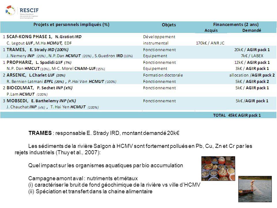 TRAMES : responsable E. Strady IRD, montant demandé 20k€