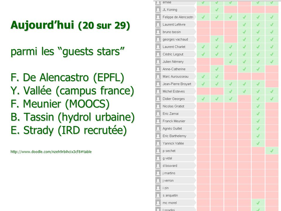 Aujourd'hui (20 sur 29) parmi les guests stars F