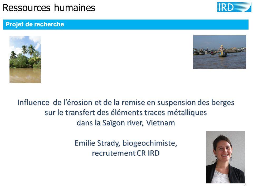 Ressources humaines Projet de recherche.