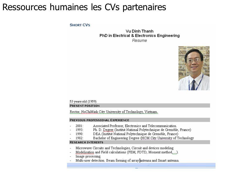 Ressources humaines les CVs partenaires