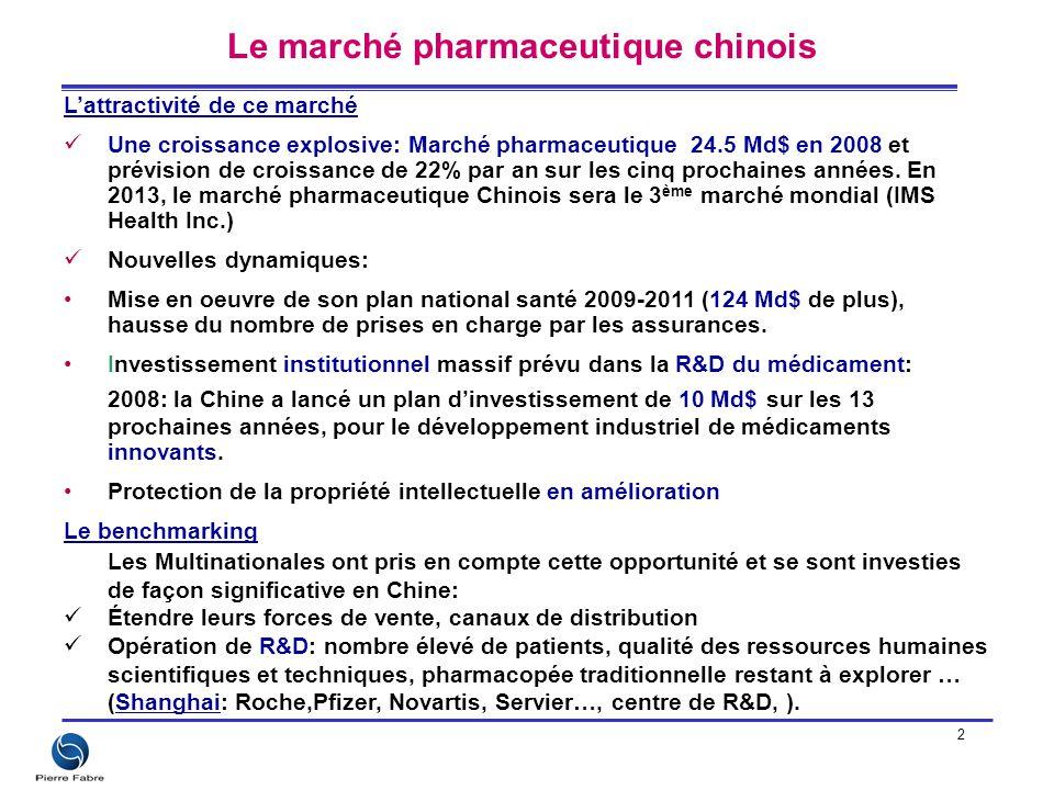 Le marché pharmaceutique chinois