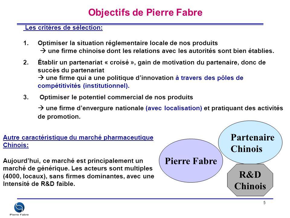 Objectifs de Pierre Fabre